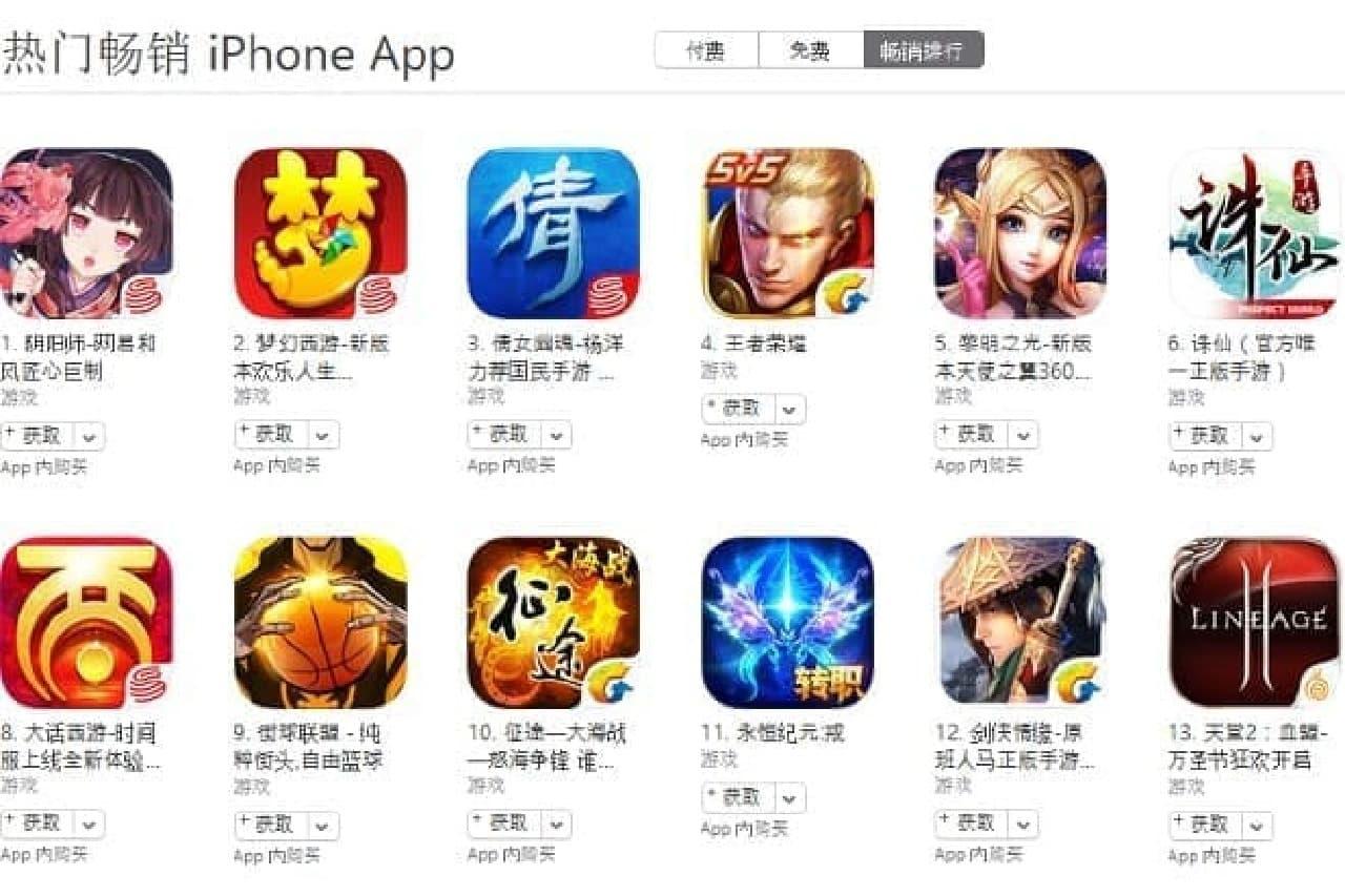 中国のApp Store トップセールスランキング