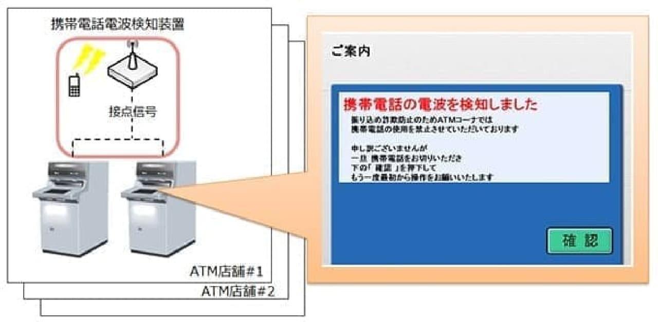 日立のシステムイメージ