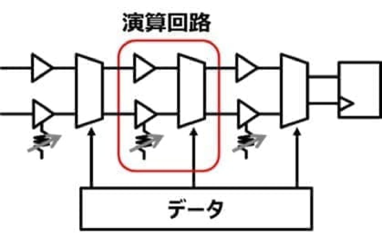TDNNの回路イメージ
