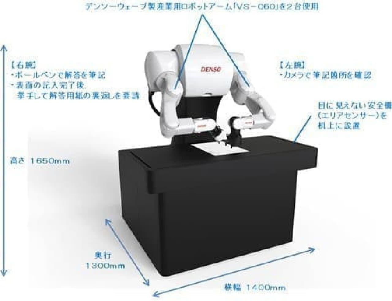 ロボットの説明図