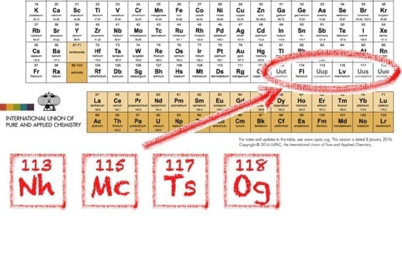 ニホニウムと一緒に命名した4つの新元素