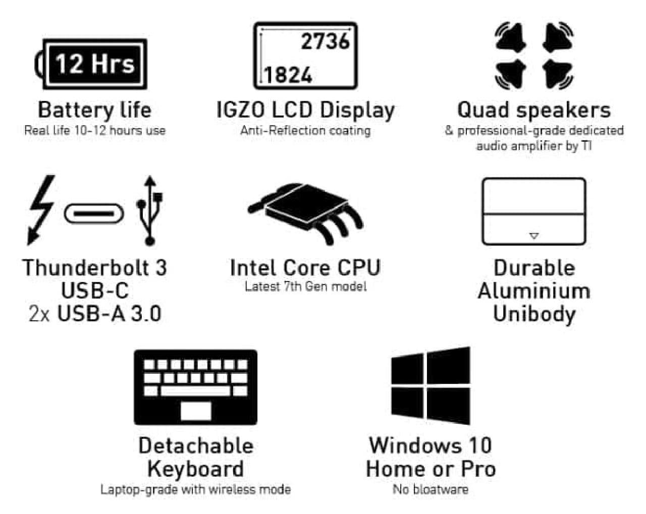 理想のノートPCを目指す「Eve V」