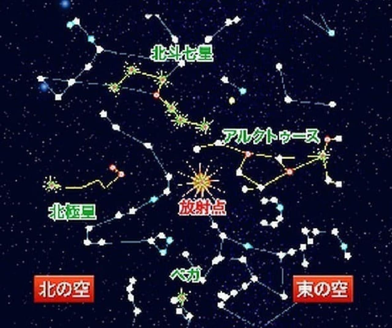 「しぶんぎ座流星群」、今夜観測ピーク!