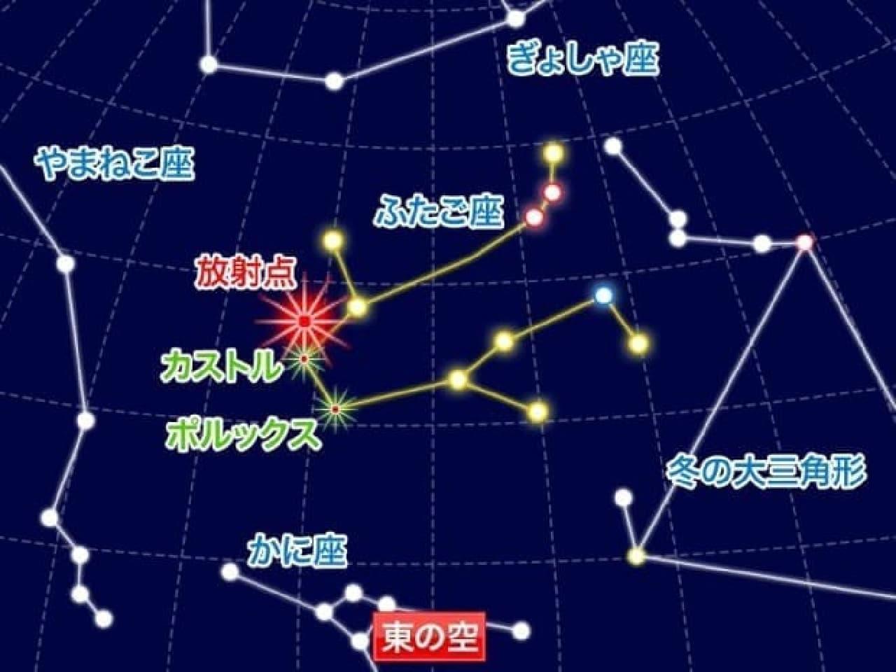 明日(12月13日)は「ふたご座流星群」