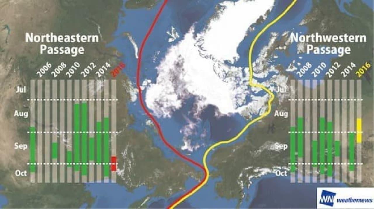 北西航路と北東航路のイメージ