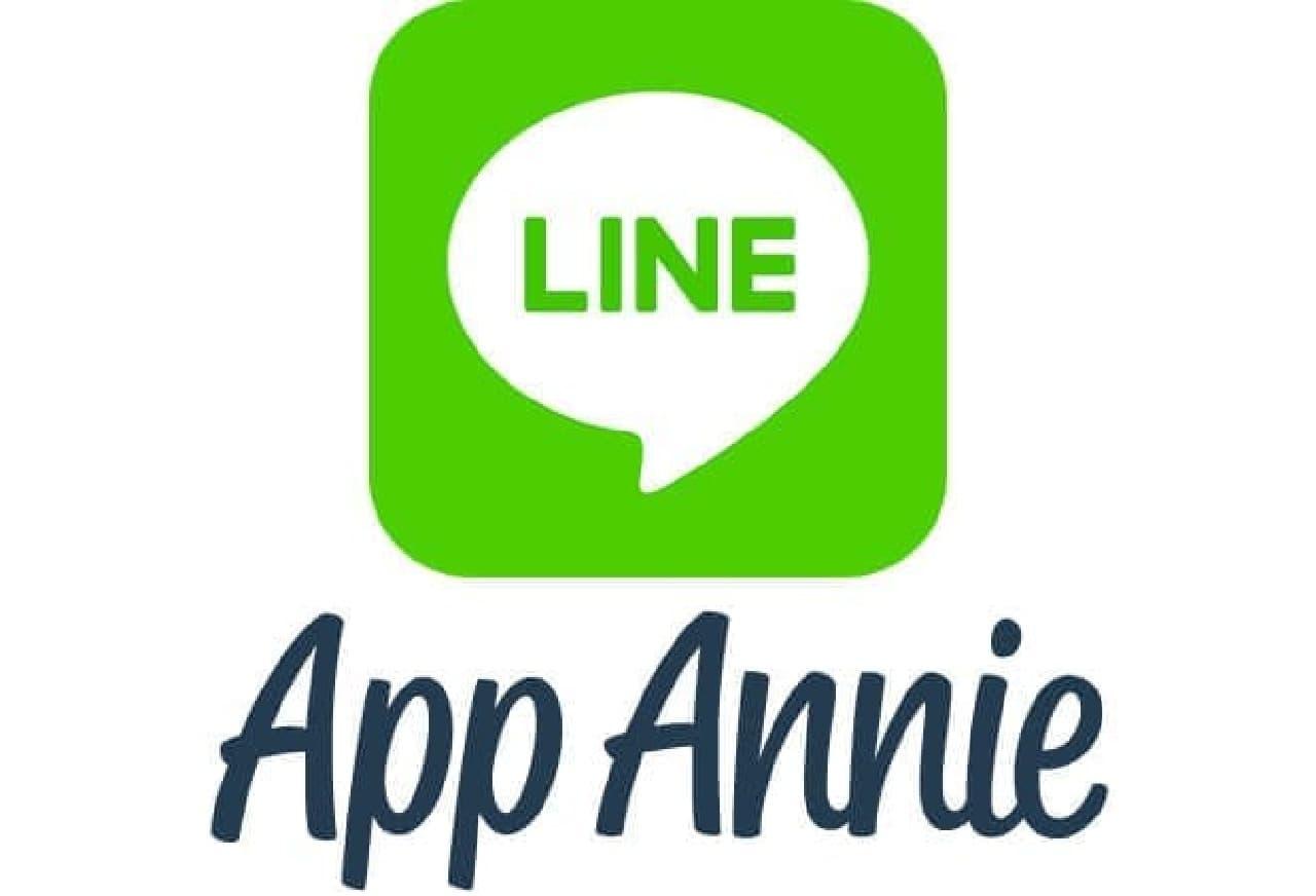 LINEとApp Annieのイメージ