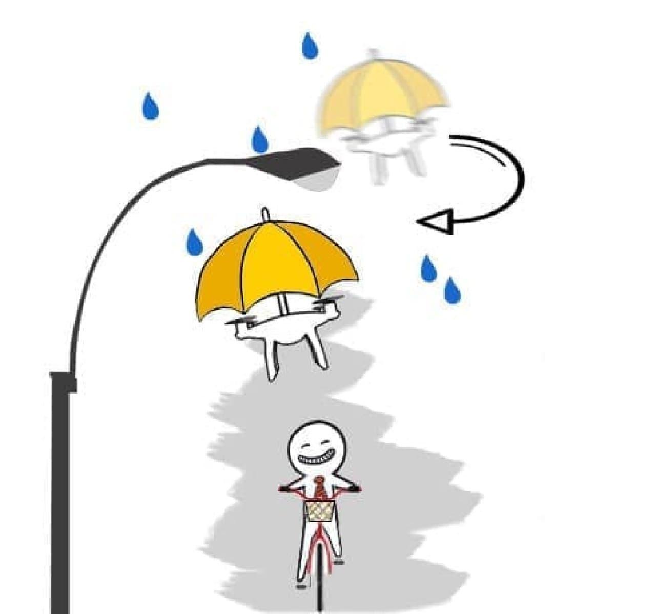 Hands Free Umbrella Drone