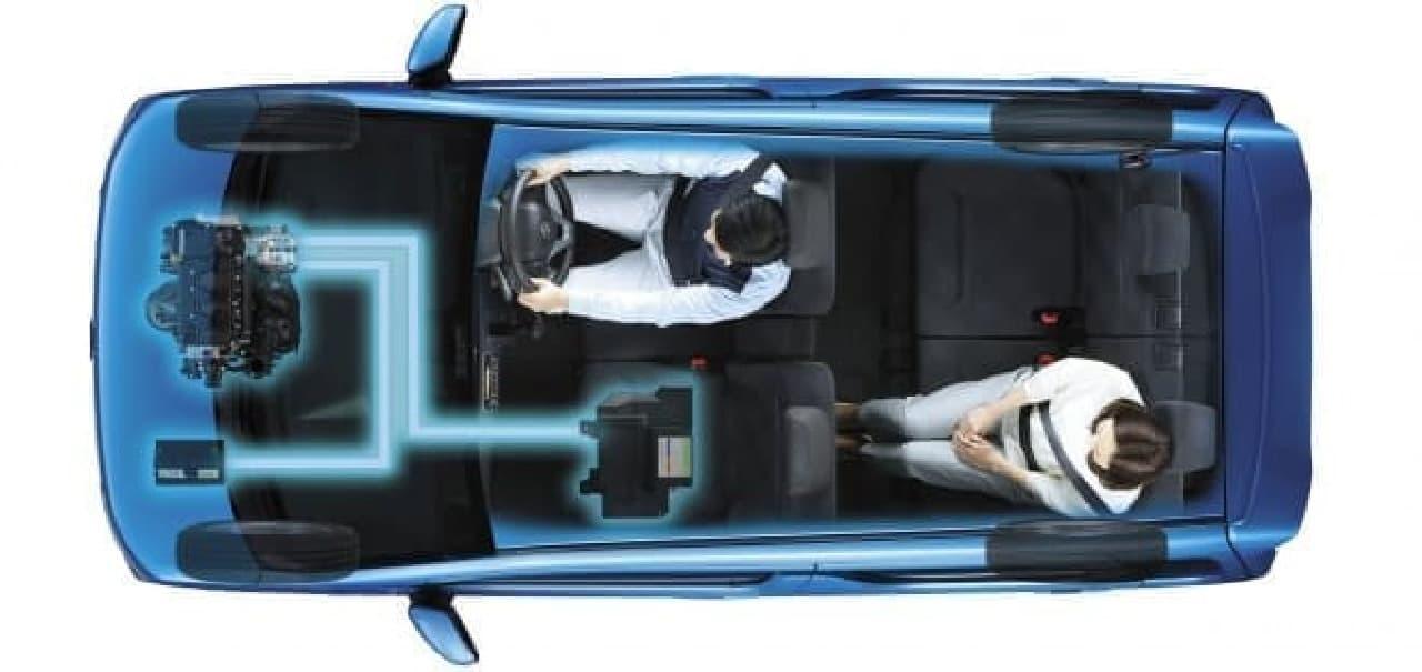 スズキ「ワゴンR」がフルモデルチェンジ