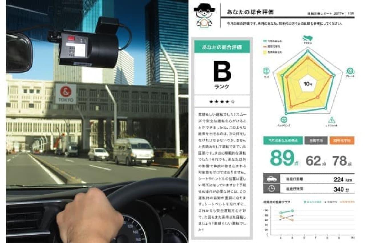 ドライビング!サービスイメージ