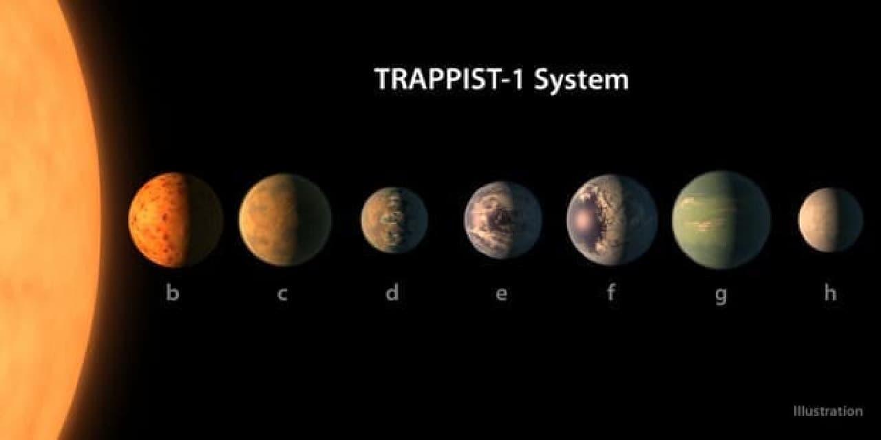TRAPPIST-1のイメージ