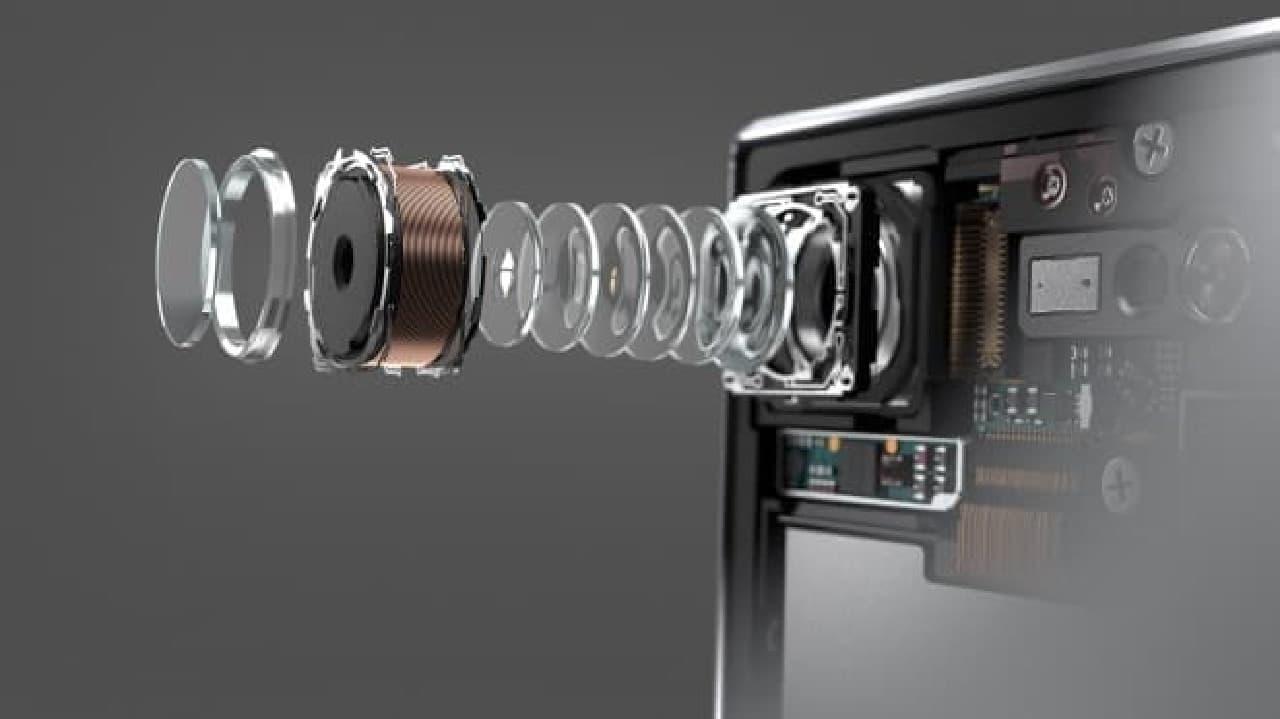 エクスペリアのカメラ部分