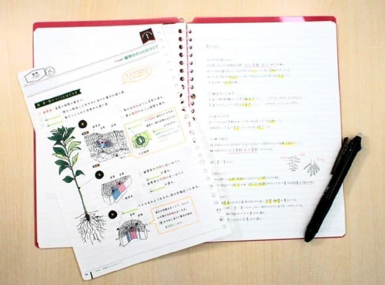授業ノートと1つに綴じたようす