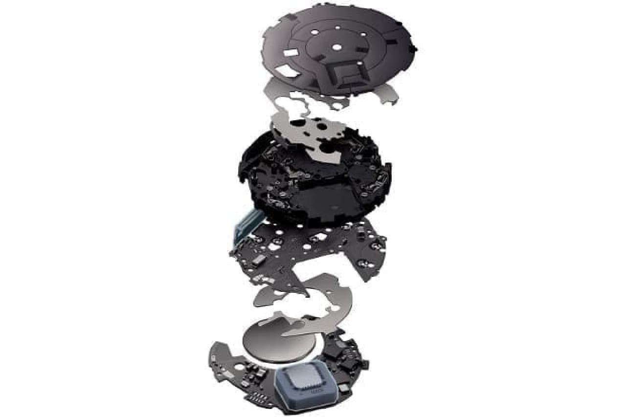 G-SHOCKの内部構造