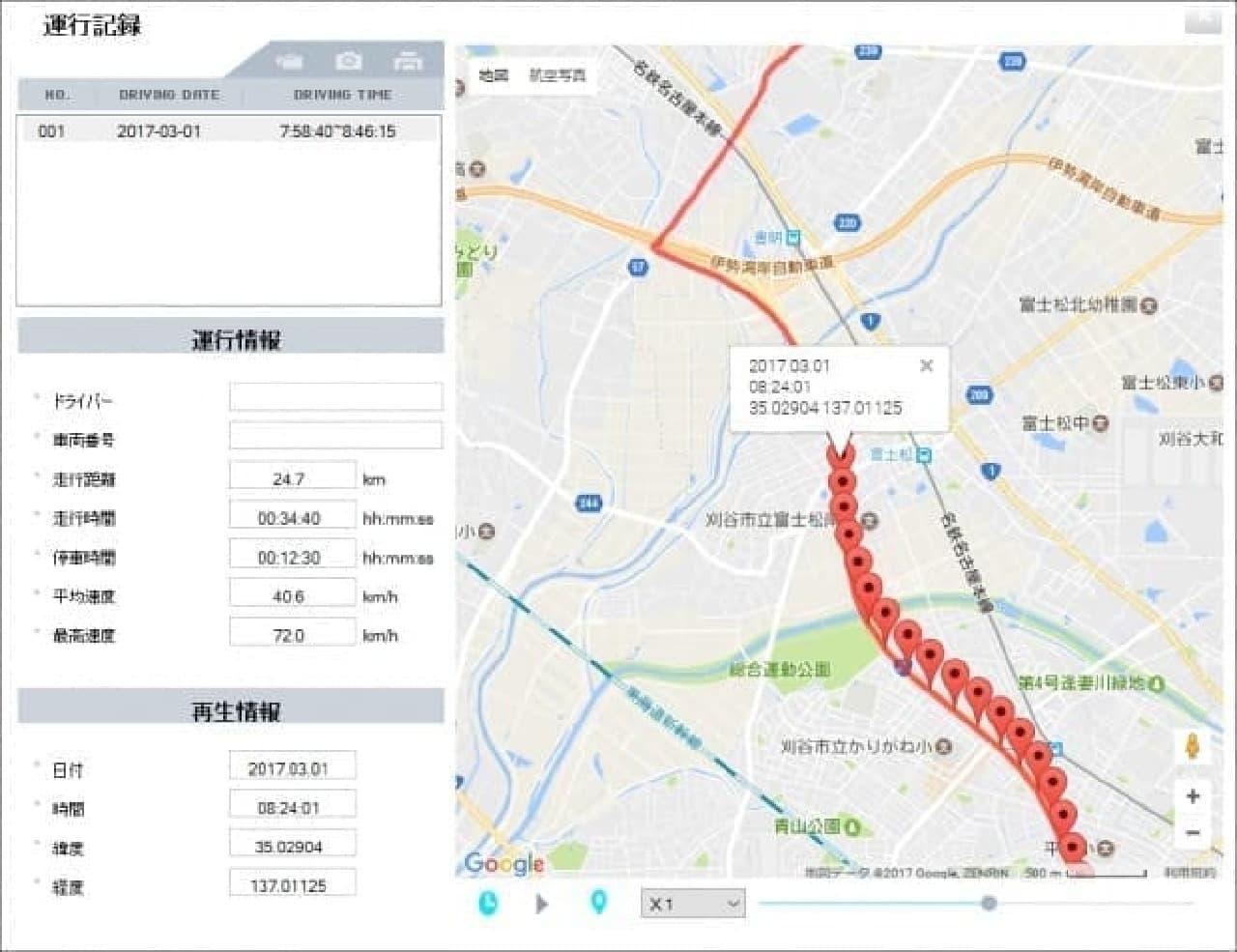 GPS機器と接続したうえで記録したデータ