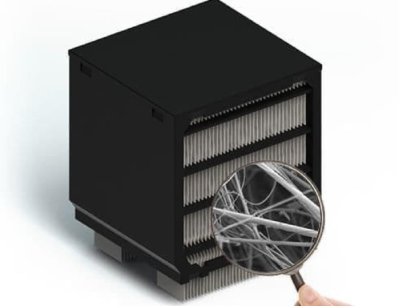 USB電源で動作するクーラー「Evapolar」