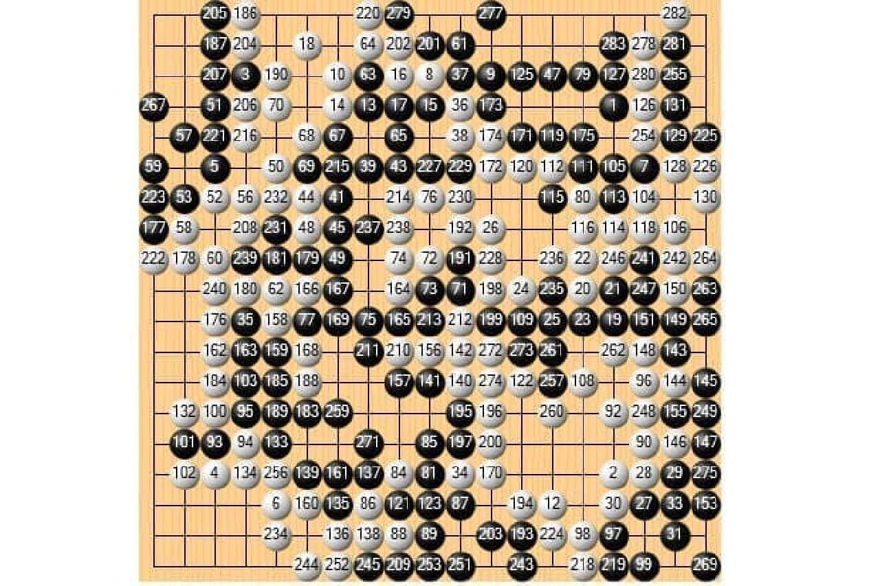 公開された棋譜画像