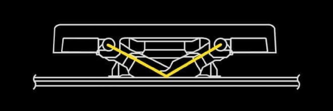 V字ギアリンク構造
