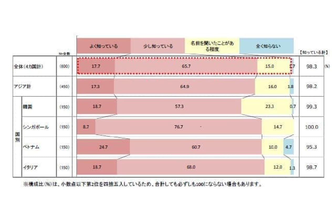 愛知県のニンジャ調査