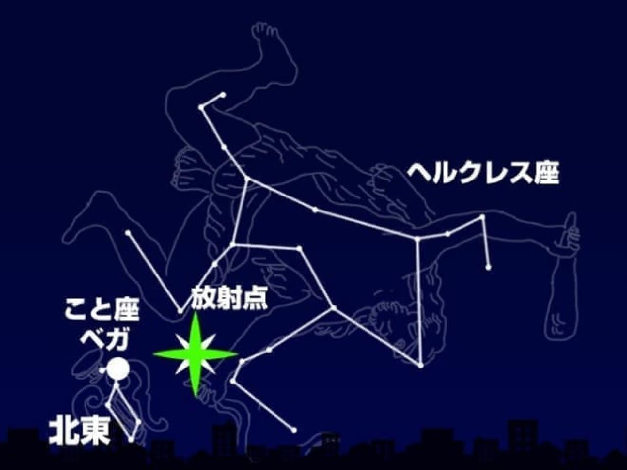 今年は好条件! 「こと座流星群」が、明日(4月22日)夜観測ピーク