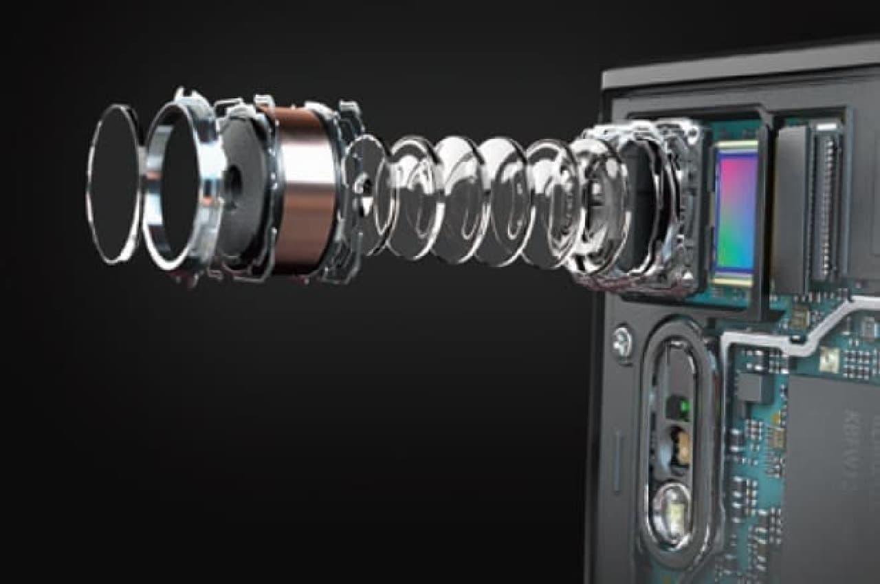 Xperia XZsのカメラ