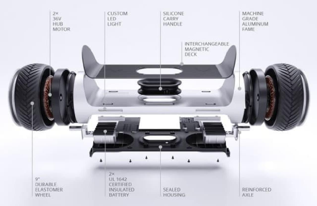 信頼性の高いホバーボード「Radical MOOV」