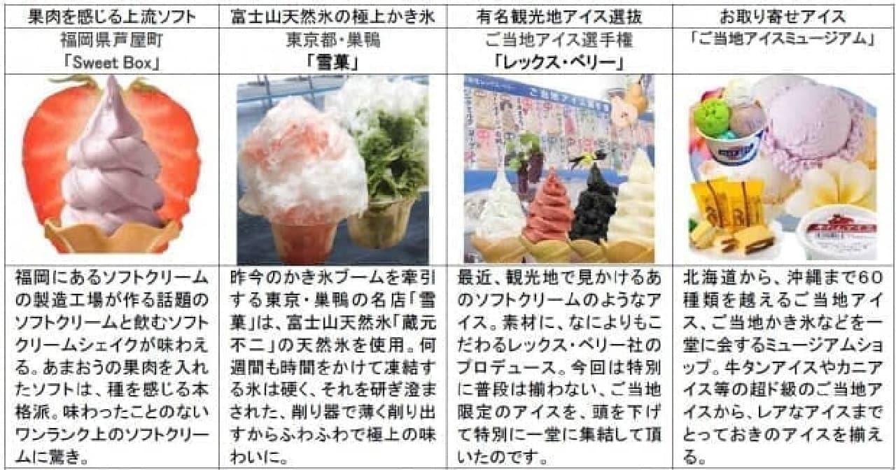100種類超のアイスが集結する「ド・アイス博」、7月28日スタート