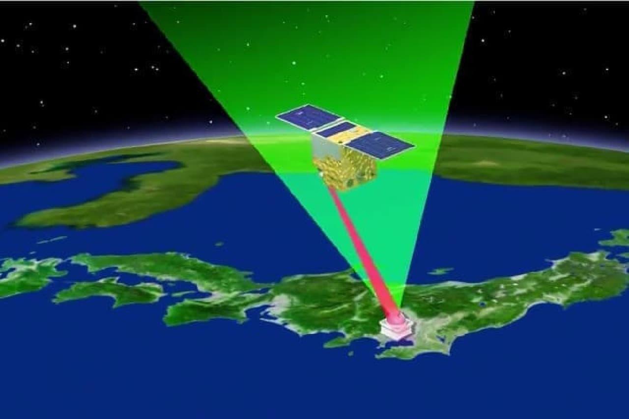 量子通信のイメージ