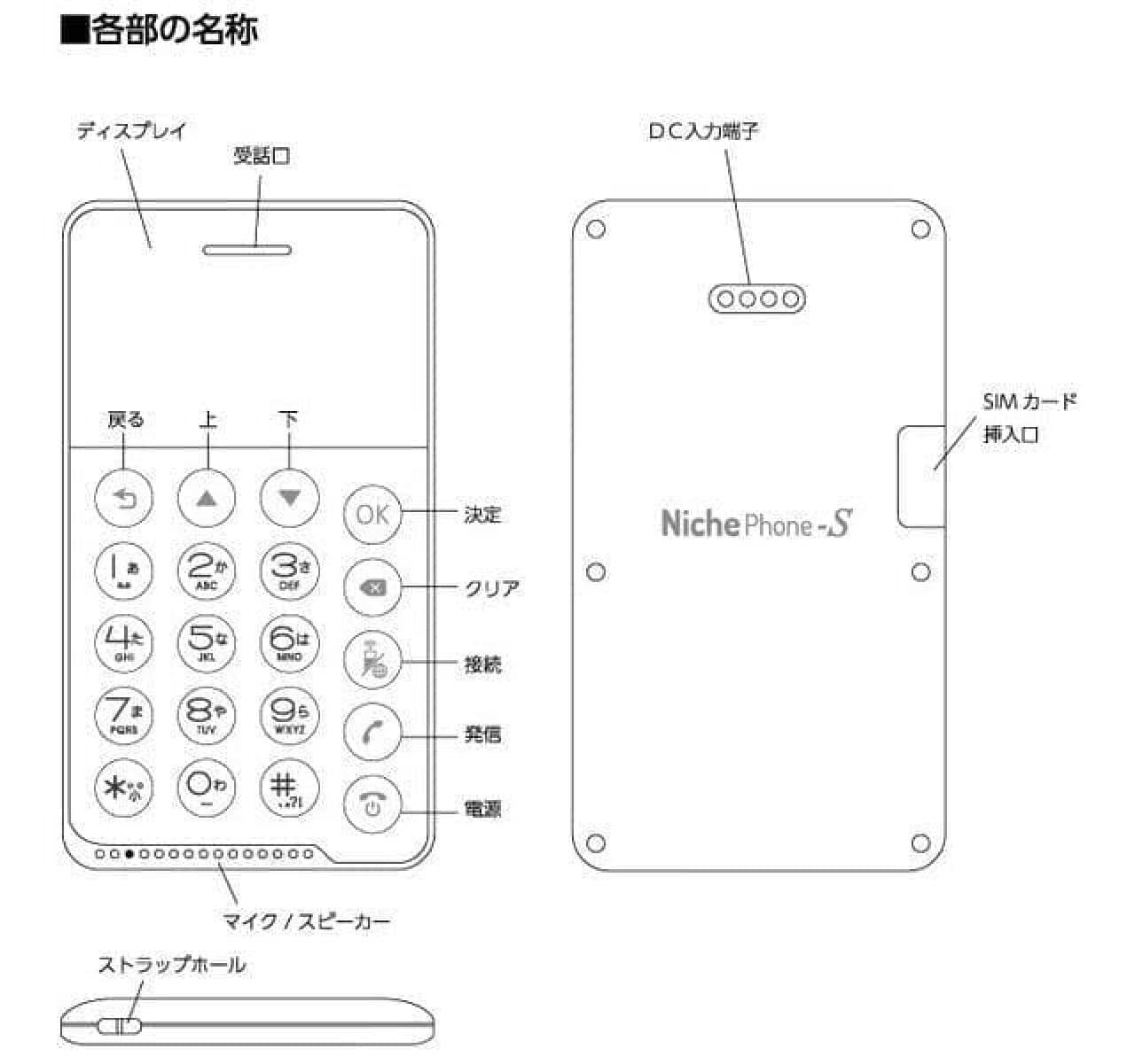 SIMフリーガラケー「NichePhone-S」