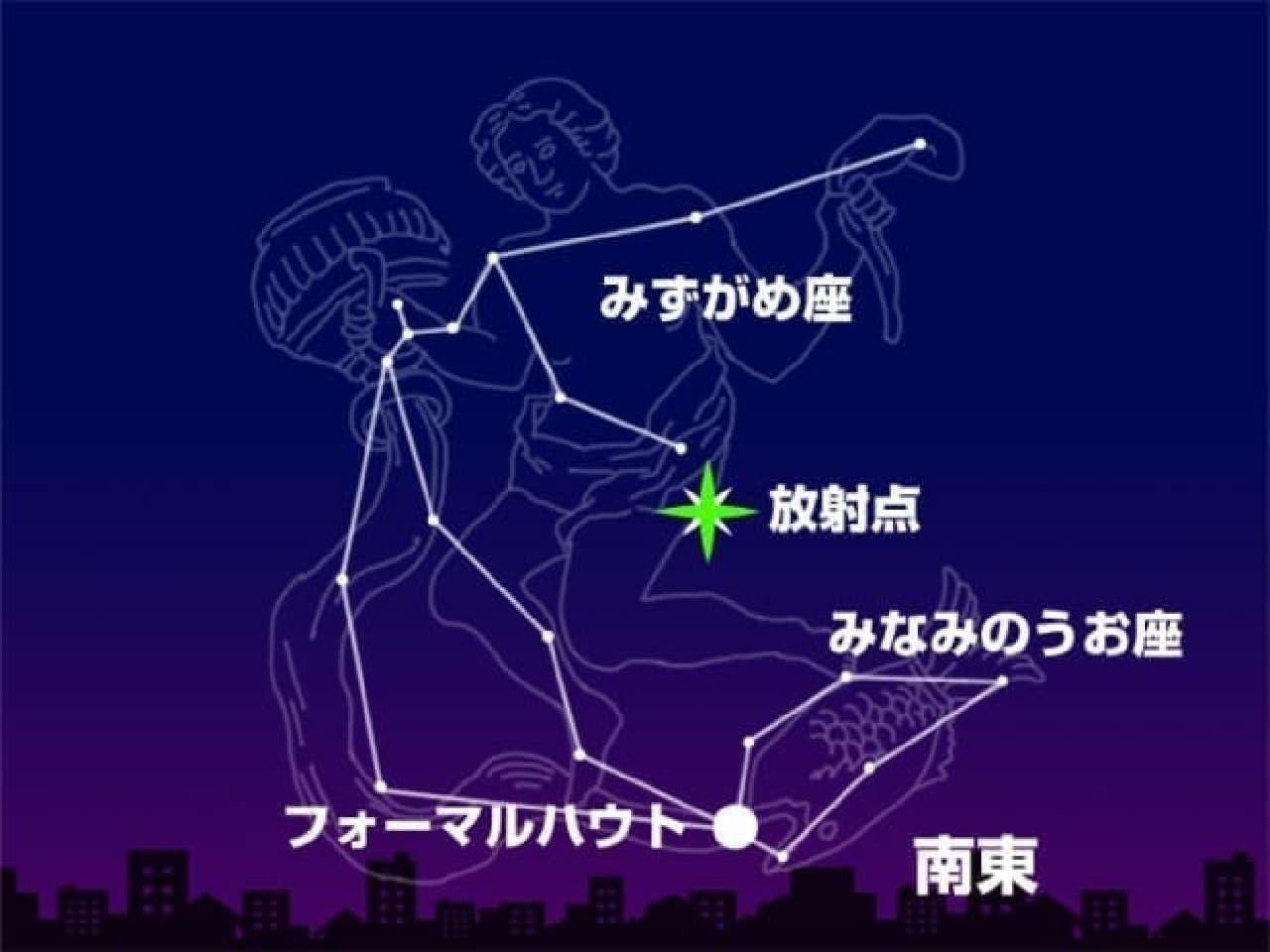 7月30日は「みずがめ座δ(デルタ)南流星群」