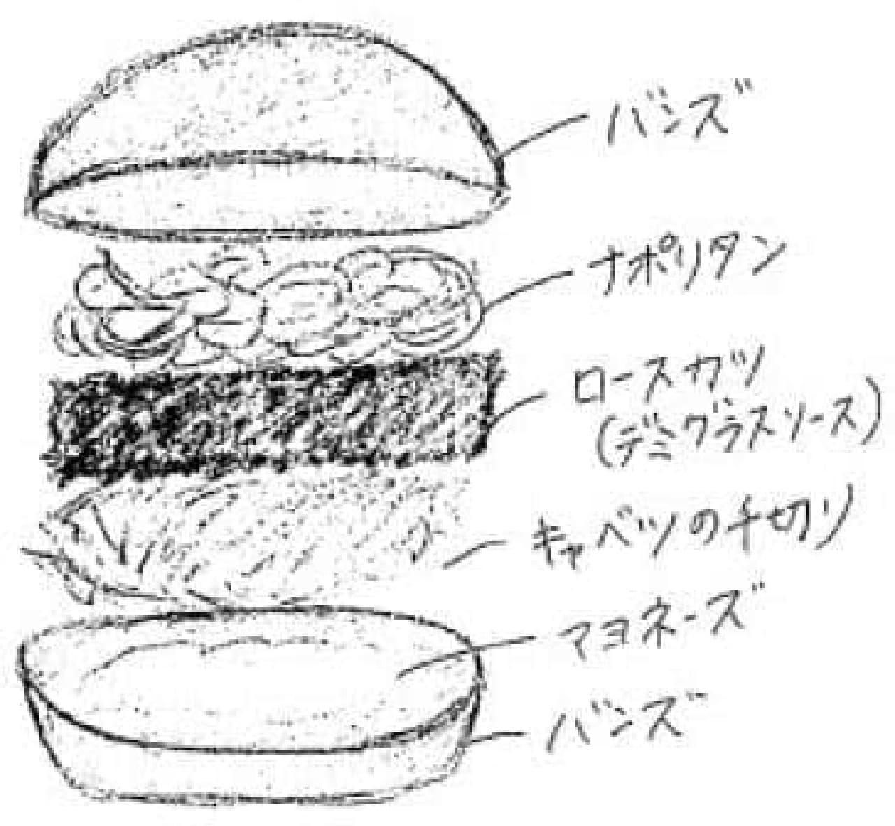 長崎発メニューの原案