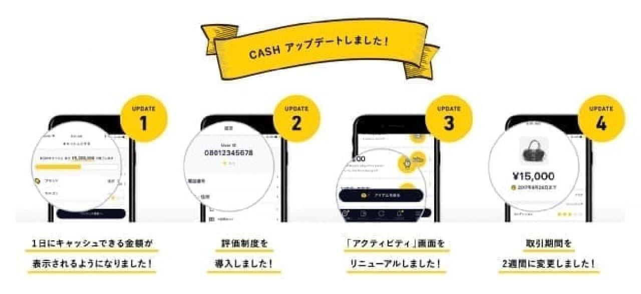 CASHの利用イメージ