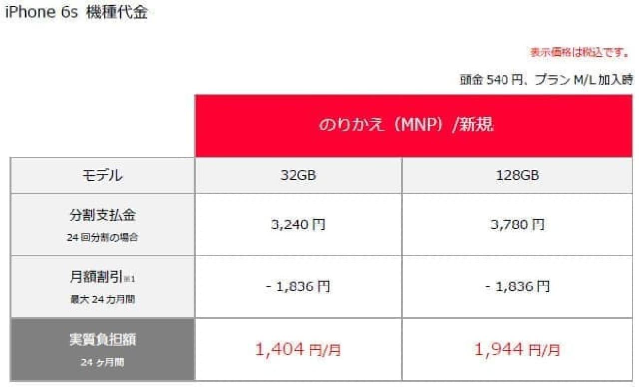 iPhone 6sの価格表1