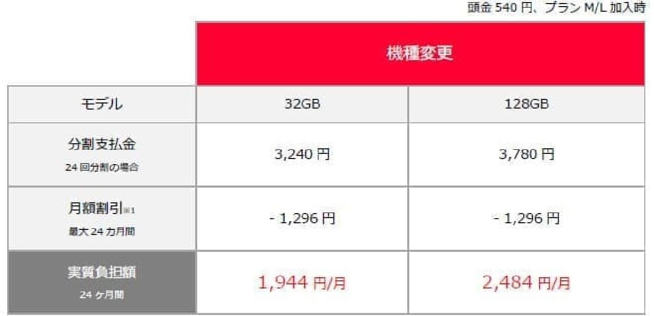 iPhone 6sの価格表2