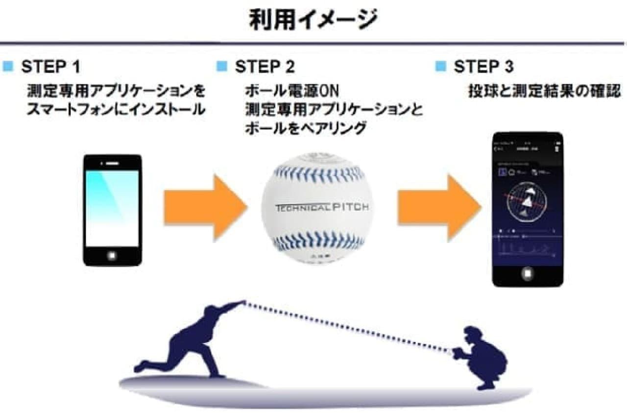ボールのイメージ