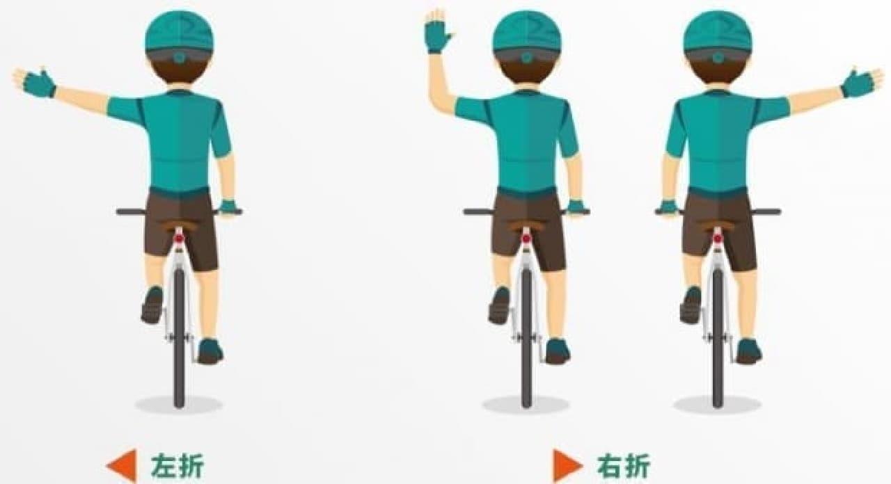 自転車用のウィンカーWingLights