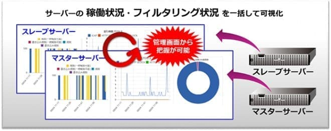 ALSIの製品イメージ
