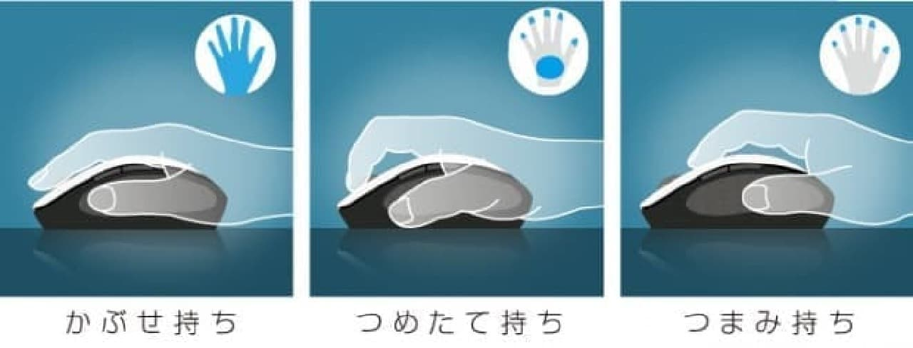 マウスの握り方一覧
