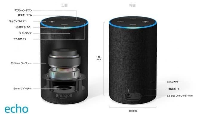 シリーズのスタンダードモデル「Amazon Echo」