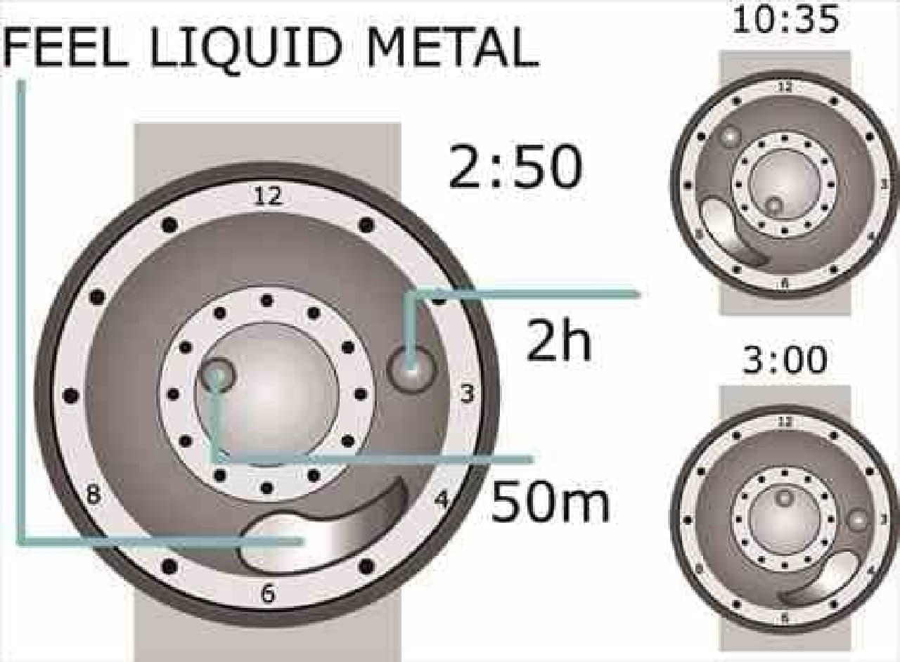 「液体金属」が時刻を知らせる「液体金属ウォッチ」発売
