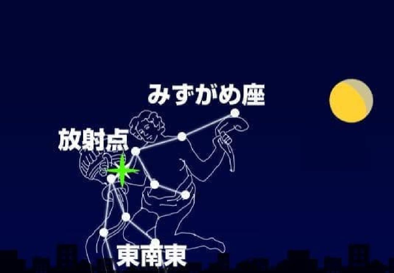 5月6日深夜は、「みずがめ座エータ流星群」…ウェザーニューズが当日の天気予報を発表