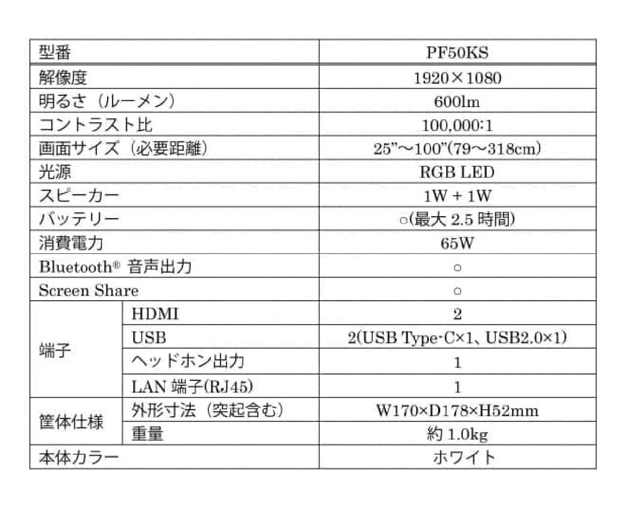 プロジェクターのスペック表
