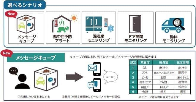 IoT FastKitの新機能