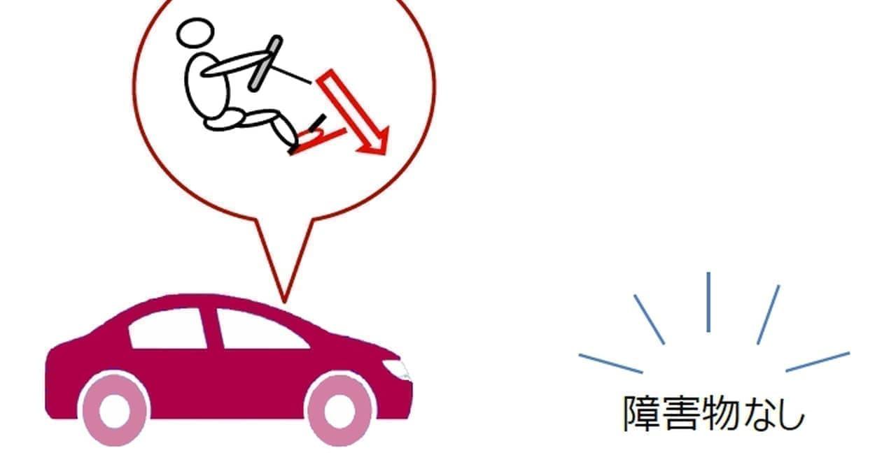 トヨタの「急アクセル時加速抑制機能」
