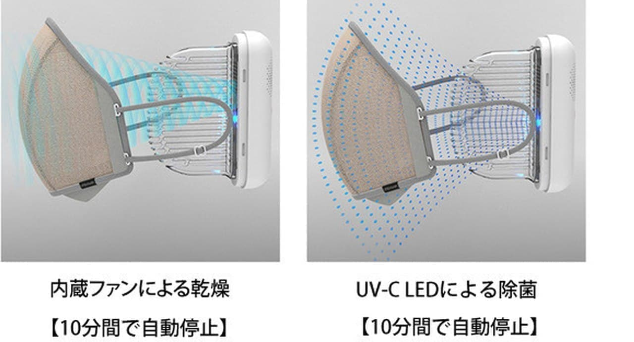 マスクをUV-Cで除菌する「マスク除菌ケースVer2」 - 生乾き臭や湿り気による不快感を防ぐ