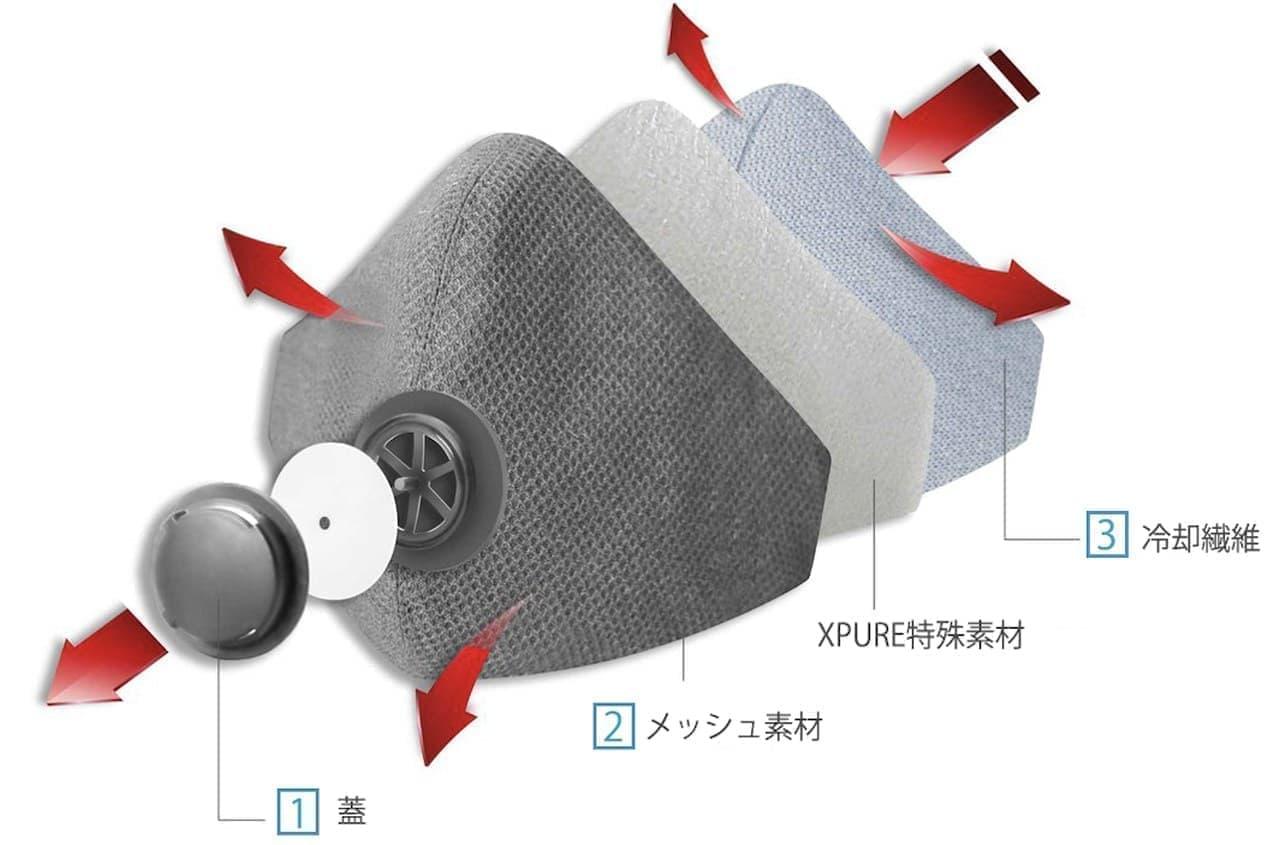 夏も涼しい! ― PM2.5にも対応したマスク「XPURE Urbanマスク」
