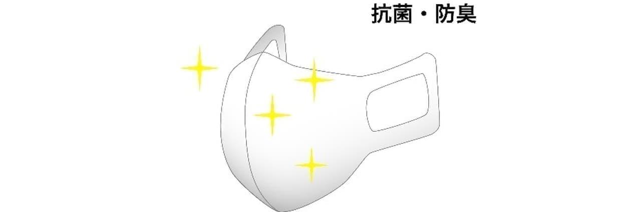 暑い夏でも涼しいマスク「OJICOのマスク プレミアム」