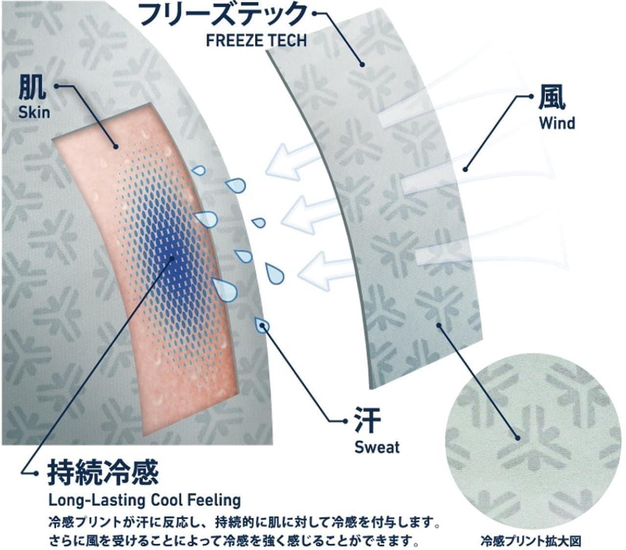 """冷感が持続する""""氷撃""""マスク「フリーズテック 氷撃エチケットマスク」"""