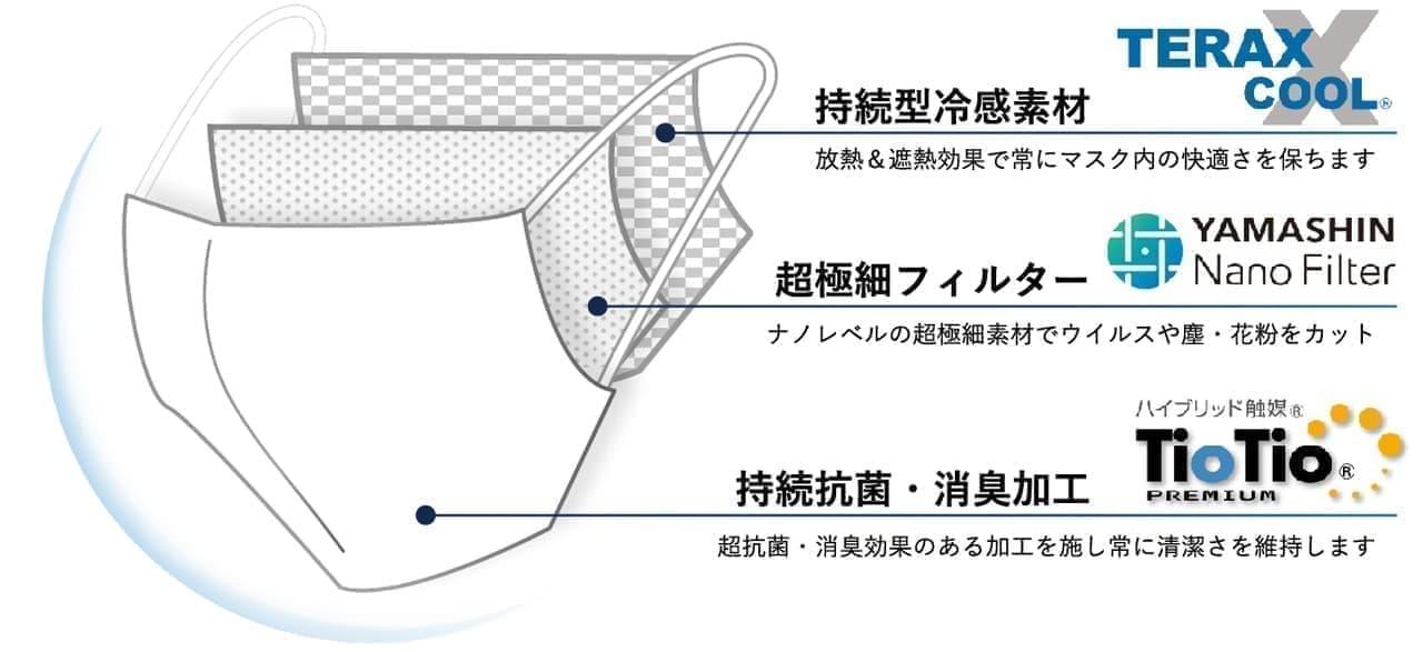 """""""全部入り""""の夏マスク「ナノクール抗菌マスク」 - 冷感・抗菌・飛沫防止機能を装備"""