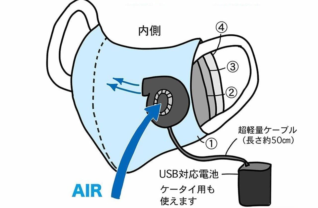 空調機能付きマスク「アクティブクール」受注販売開始 -