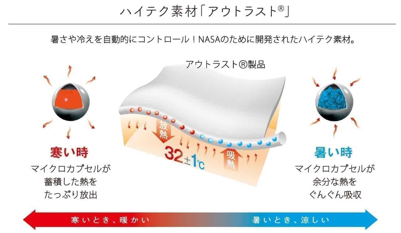 カタログ通販のセシールから「ひんやりマスク」 - 3種の機能素材で抗ウイルス&吸湿涼感